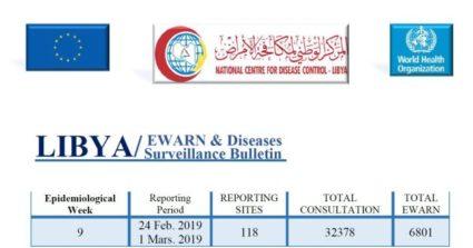 Libya EWARN Bulletin week  9-2020